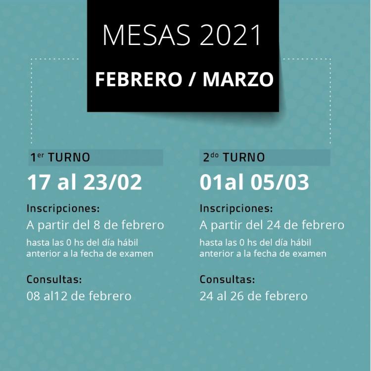 Mesas febrero- marzo 2021